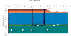 Hamad Airport Doha groundwater modelling