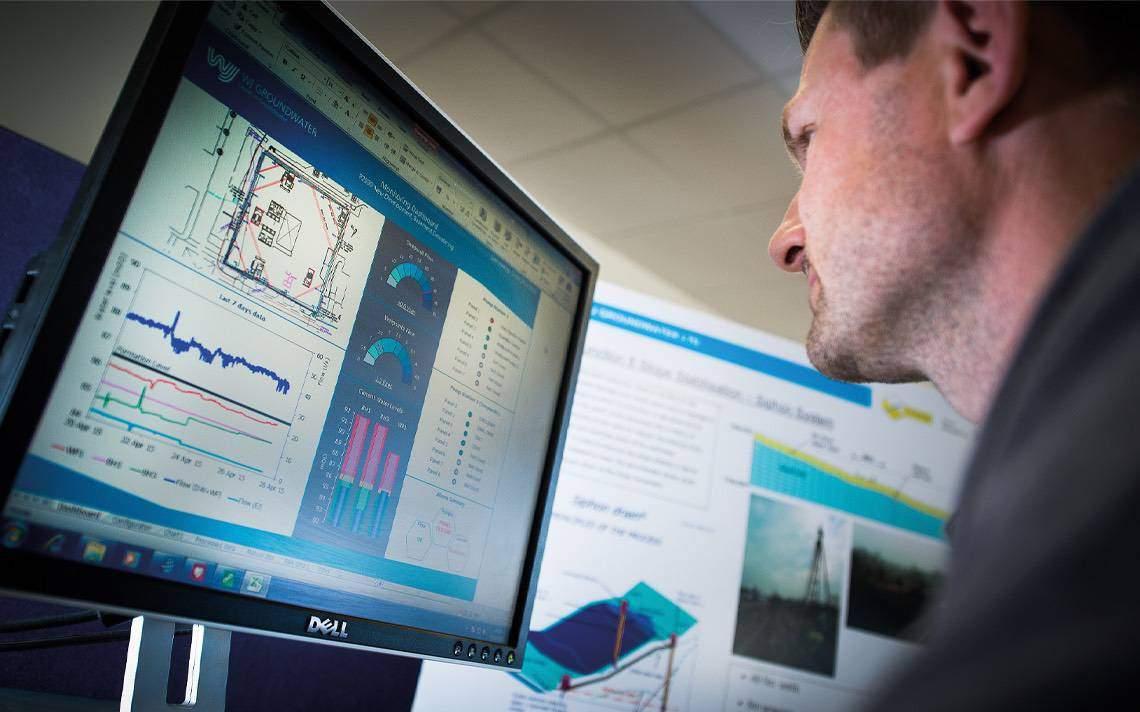 WJ monitoring, optimizing and performing pumping tests
